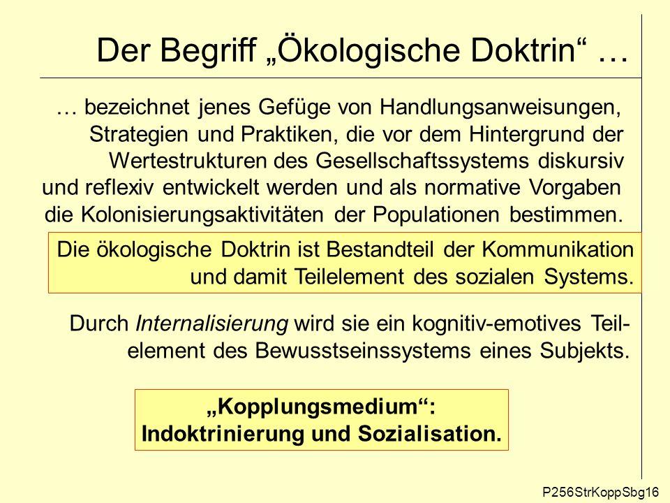 """Der Begriff """"Ökologische Doktrin …"""