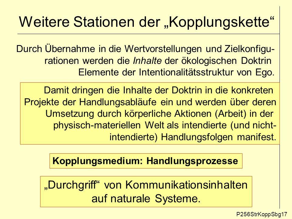 """Weitere Stationen der """"Kopplungskette"""