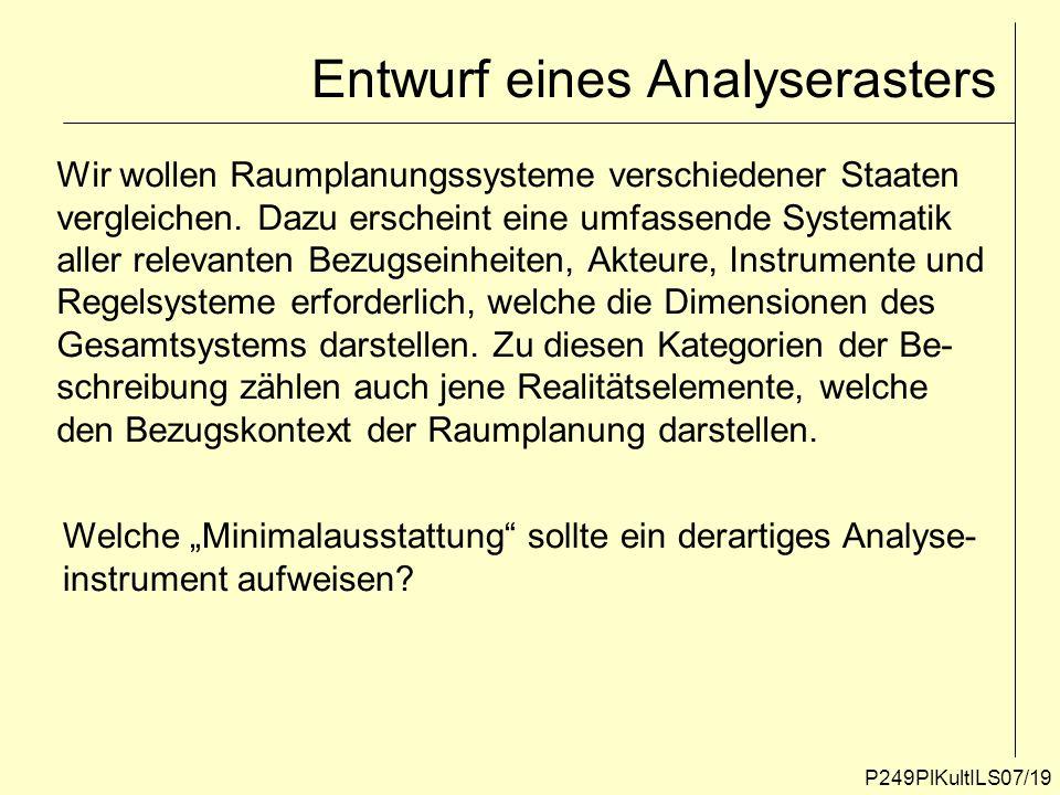 Entwurf eines Analyserasters