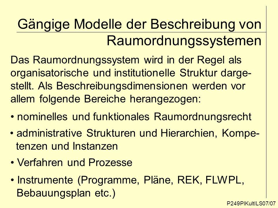Gängige Modelle der Beschreibung von Raumordnungssystemen