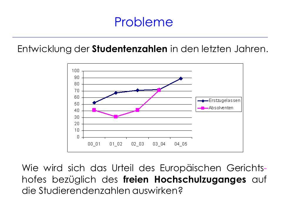 Probleme Entwicklung der Studentenzahlen in den letzten Jahren.