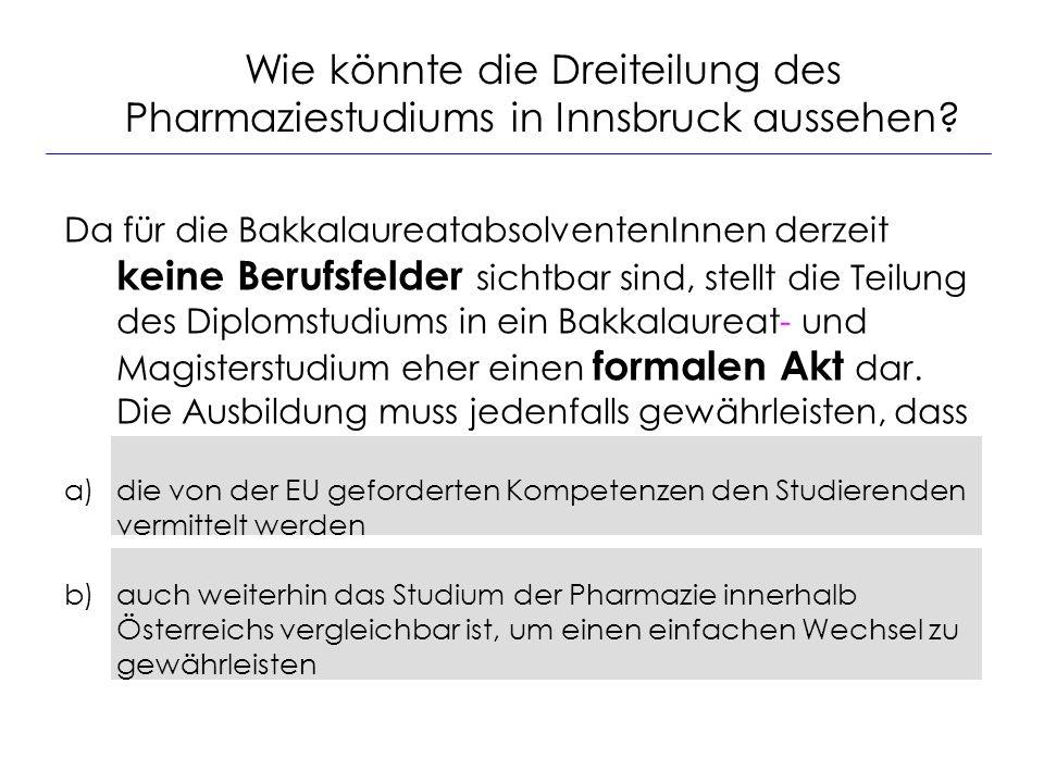 Wie könnte die Dreiteilung des Pharmaziestudiums in Innsbruck aussehen