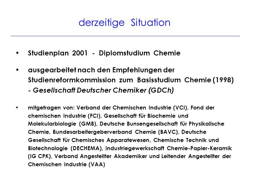 derzeitige Situation Studienplan 2001 - Diplomstudium Chemie