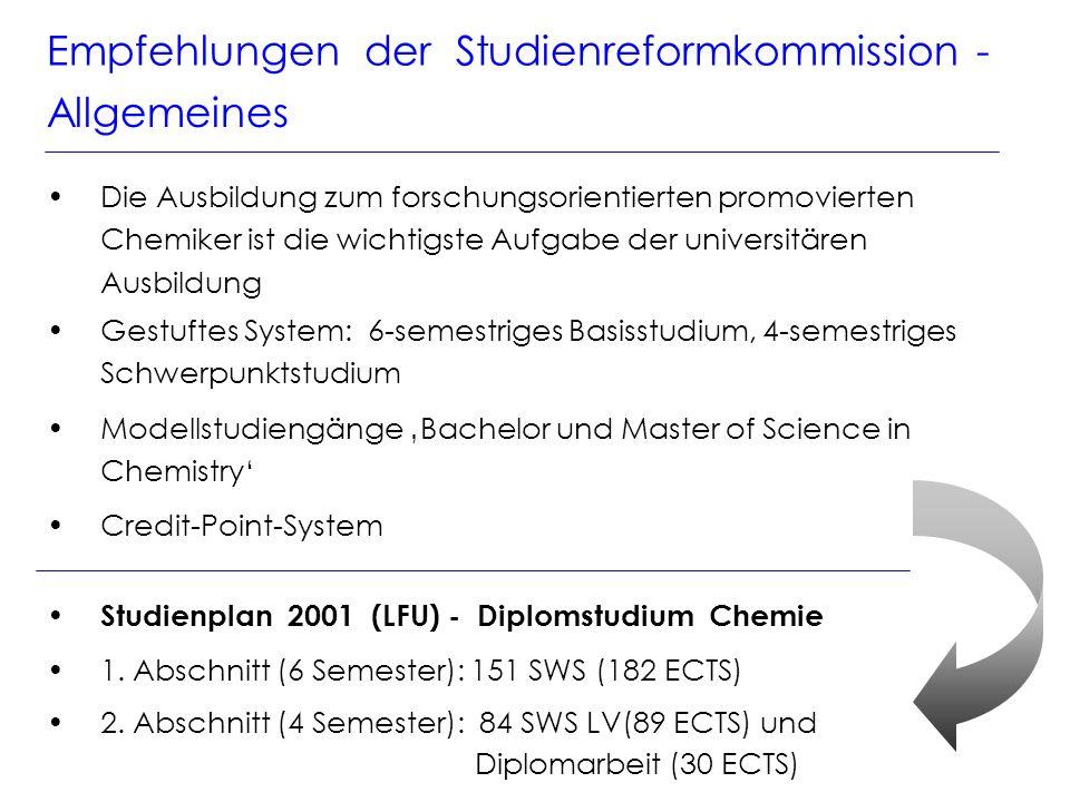 Empfehlungen der Studienreformkommission -