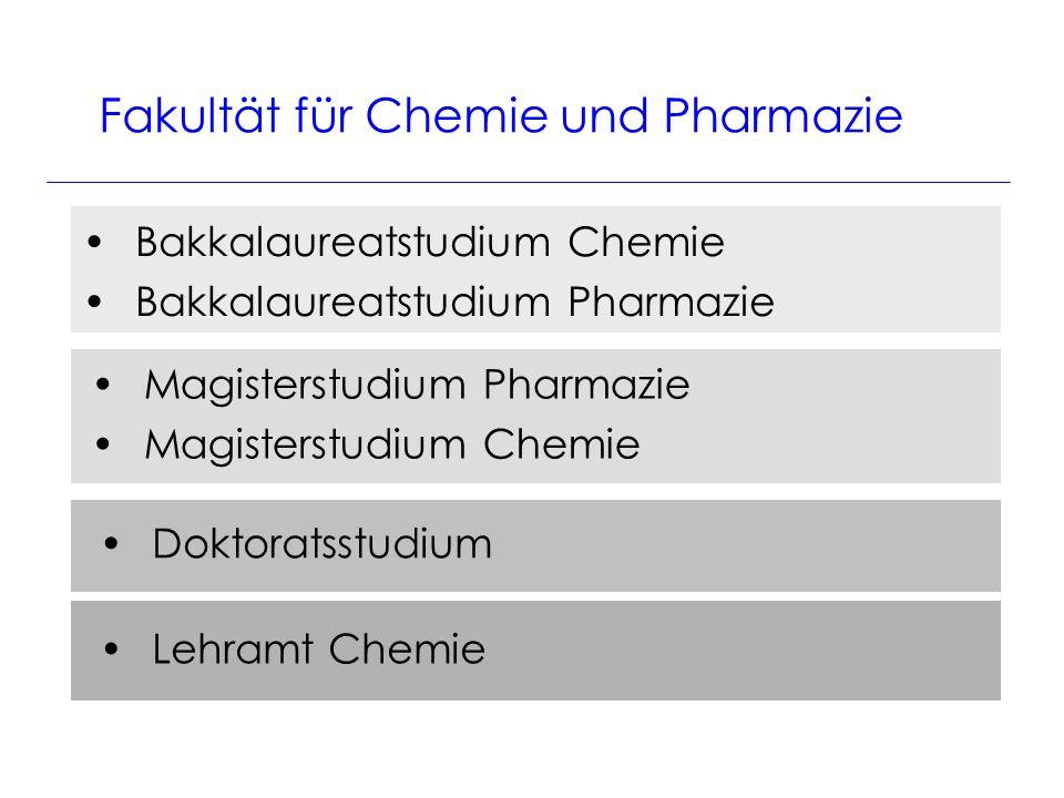 Fakultät für Chemie und Pharmazie