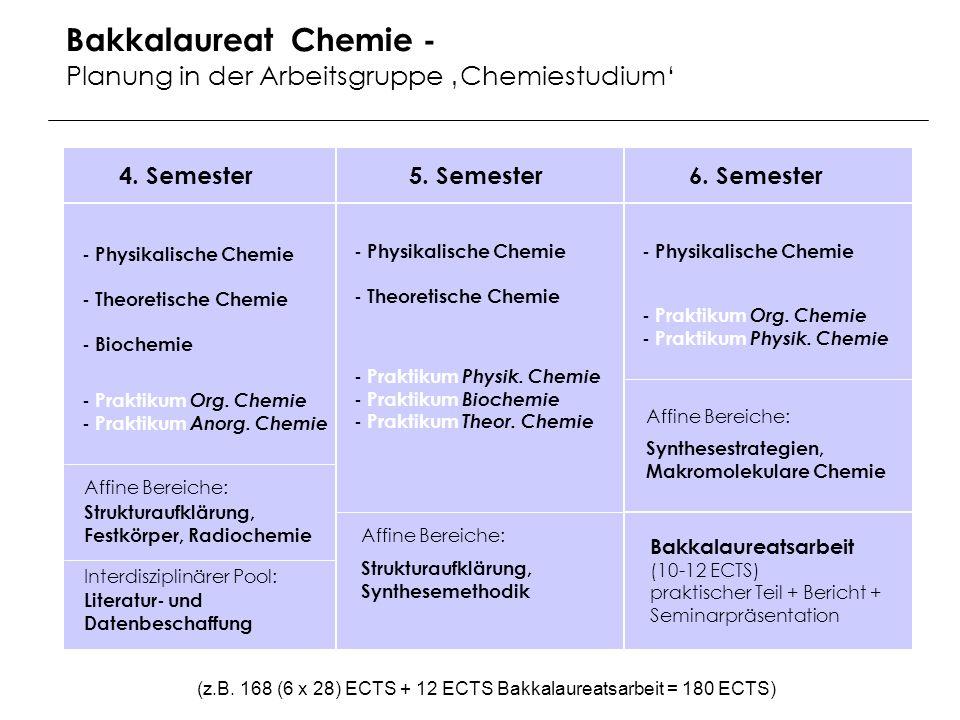 Bakkalaureat Chemie - Planung in der Arbeitsgruppe 'Chemiestudium'