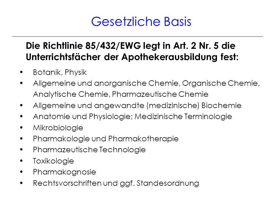 Tolle Medizinische Terminologie Anatomie Und Physiologie Bilder ...