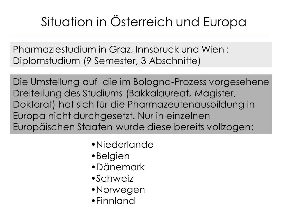 Situation in Österreich und Europa