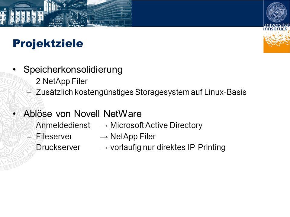 Projektziele Speicherkonsolidierung Ablöse von Novell NetWare
