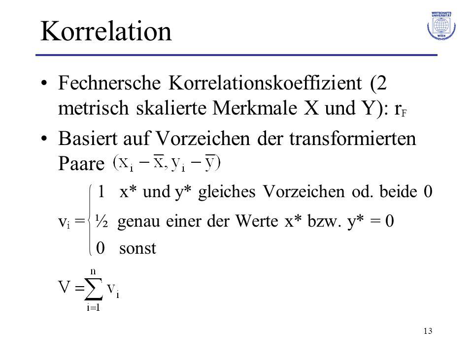Korrelation Fechnersche Korrelationskoeffizient (2 metrisch skalierte Merkmale X und Y): rF. Basiert auf Vorzeichen der transformierten Paare.