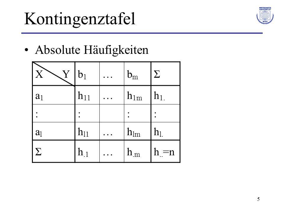 Kontingenztafel Absolute Häufigkeiten X Y b1 … bm Σ a1 h11 h1m h1. :