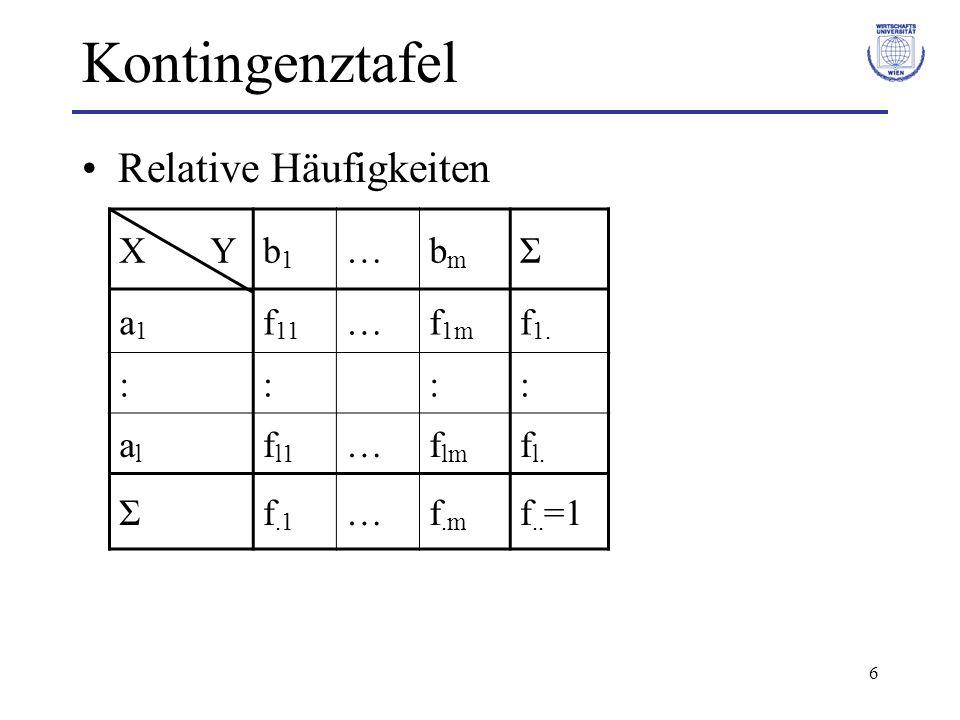 Kontingenztafel Relative Häufigkeiten X Y b1 … bm Σ a1 f11 f1m f1. :