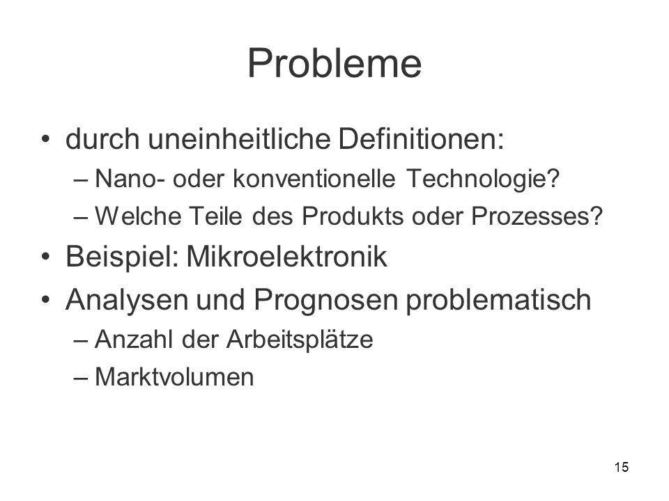 Probleme durch uneinheitliche Definitionen: Beispiel: Mikroelektronik