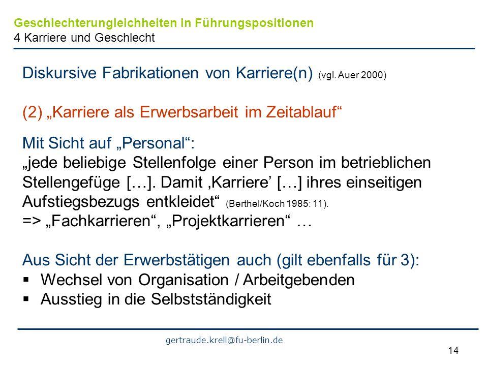Diskursive Fabrikationen von Karriere(n) (vgl. Auer 2000)