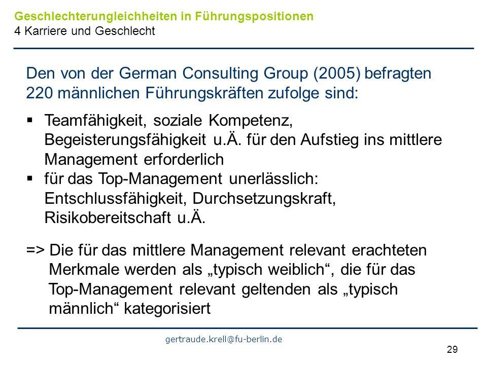 Den von der German Consulting Group (2005) befragten