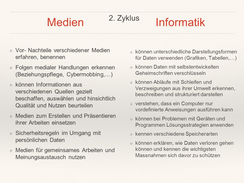 Medien Informatik 2. Zyklus