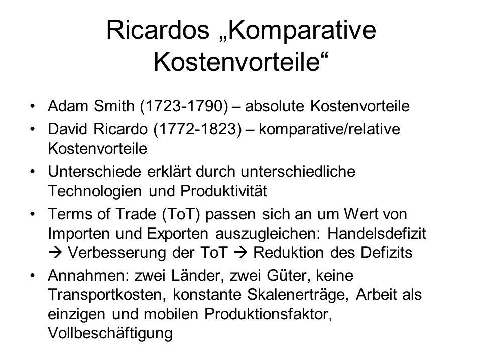 "Ricardos ""Komparative Kostenvorteile"