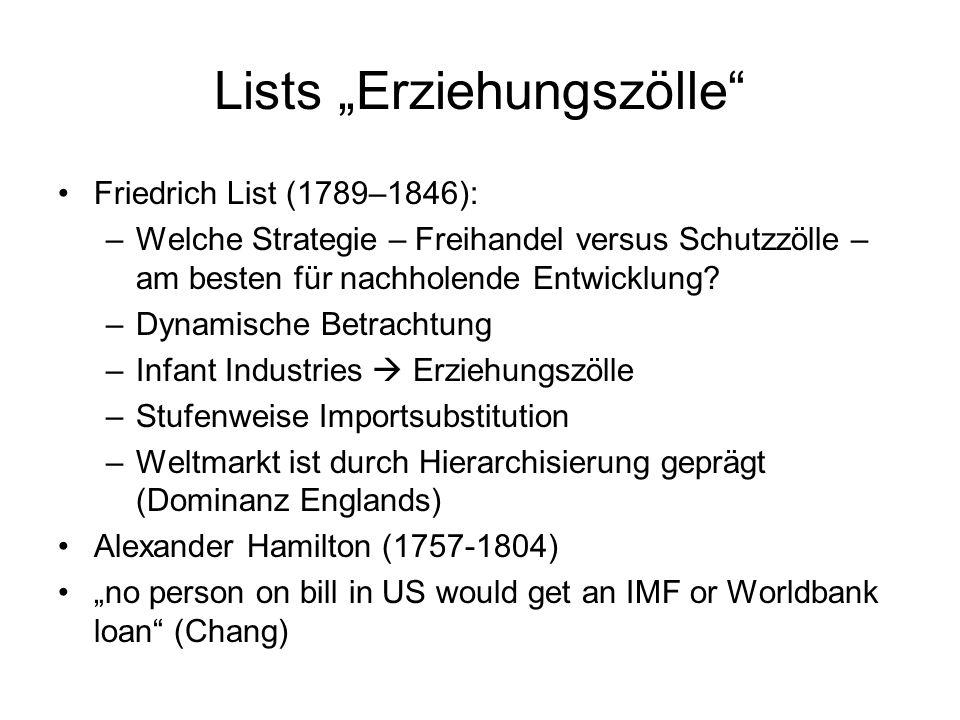 """Lists """"Erziehungszölle"""