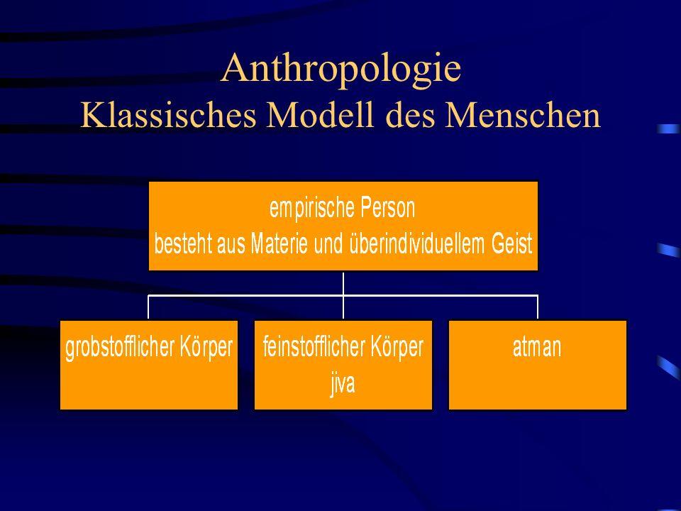 Anthropologie Klassisches Modell des Menschen