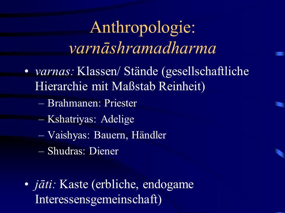 Anthropologie: varnāshramadharma