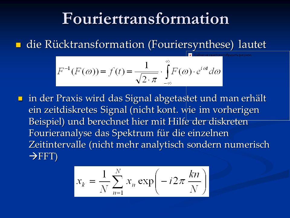 Fouriertransformation