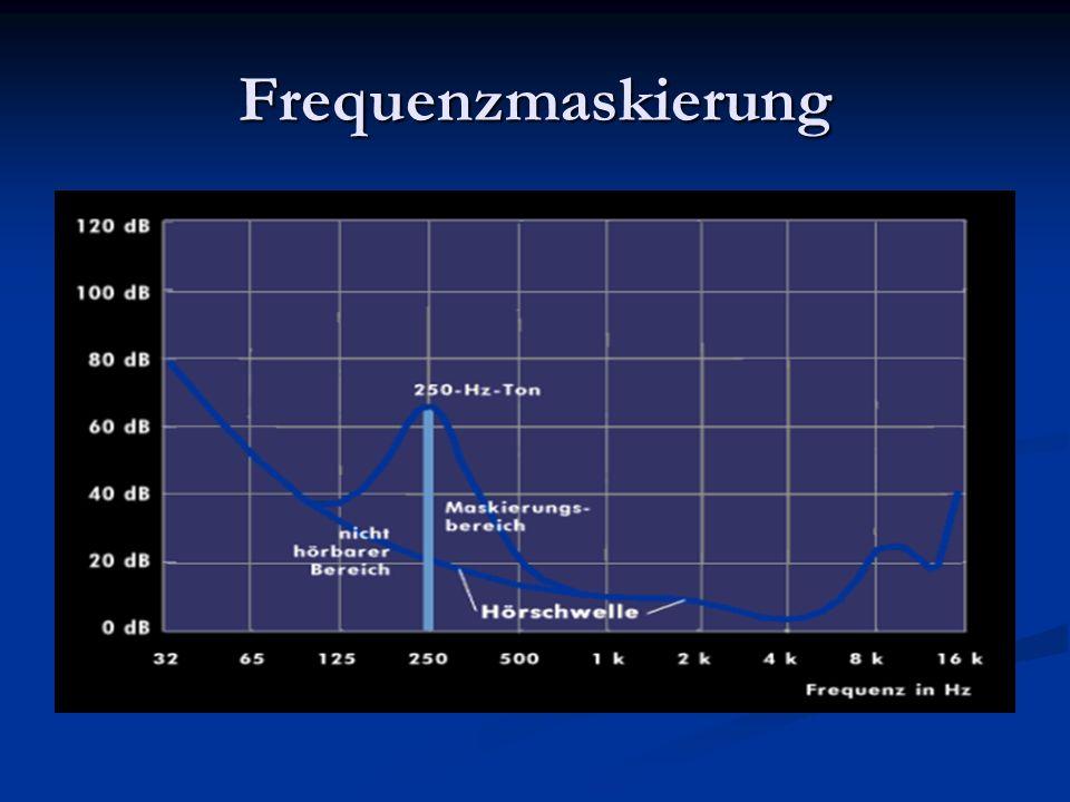 Frequenzmaskierung