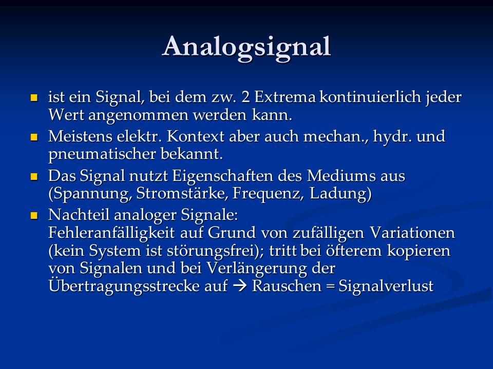 Analogsignal ist ein Signal, bei dem zw. 2 Extrema kontinuierlich jeder Wert angenommen werden kann.