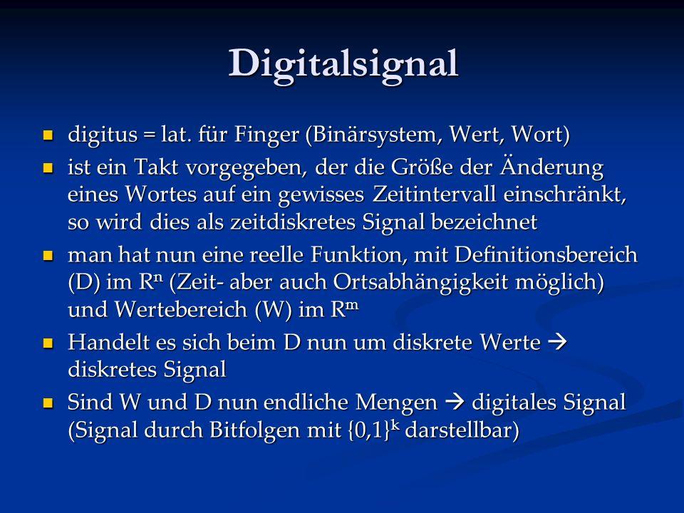 Digitalsignal digitus = lat. für Finger (Binärsystem, Wert, Wort)