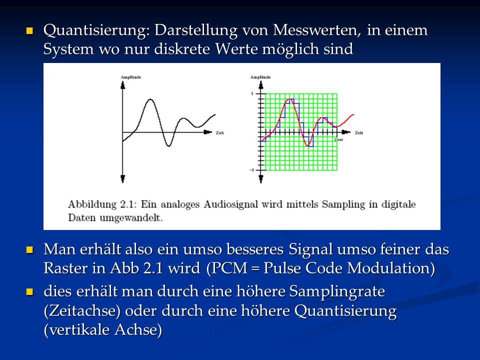 Quantisierung: Darstellung von Messwerten, in einem System wo nur diskrete Werte möglich sind