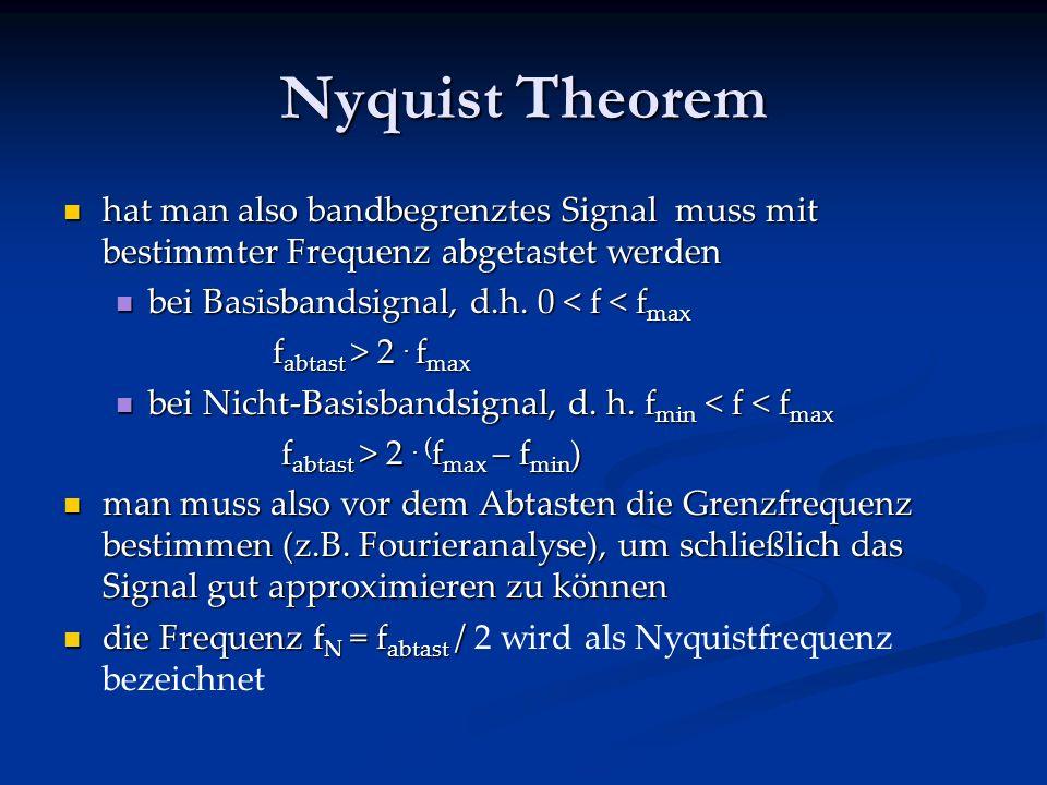 Nyquist Theorem hat man also bandbegrenztes Signal muss mit bestimmter Frequenz abgetastet werden.