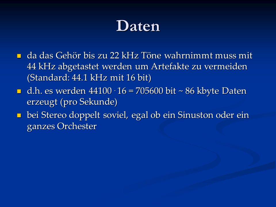 Daten da das Gehör bis zu 22 kHz Töne wahrnimmt muss mit 44 kHz abgetastet werden um Artefakte zu vermeiden (Standard: 44.1 kHz mit 16 bit)
