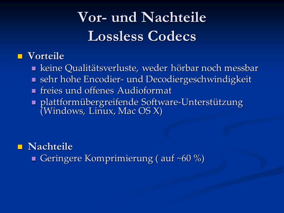 Vor- und Nachteile Lossless Codecs