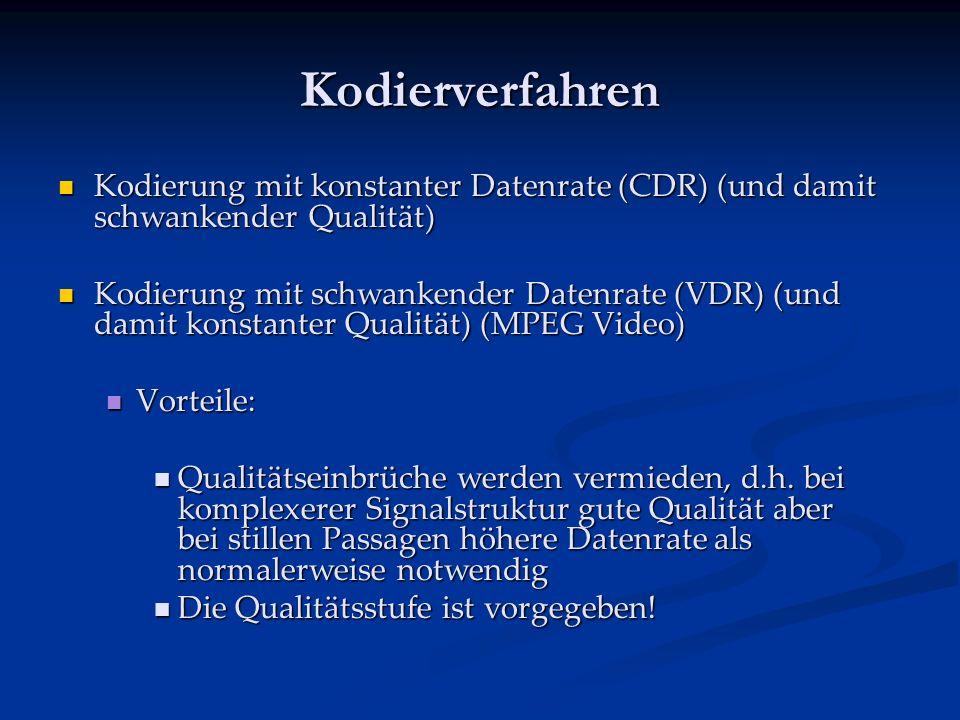 Kodierverfahren Kodierung mit konstanter Datenrate (CDR) (und damit schwankender Qualität)