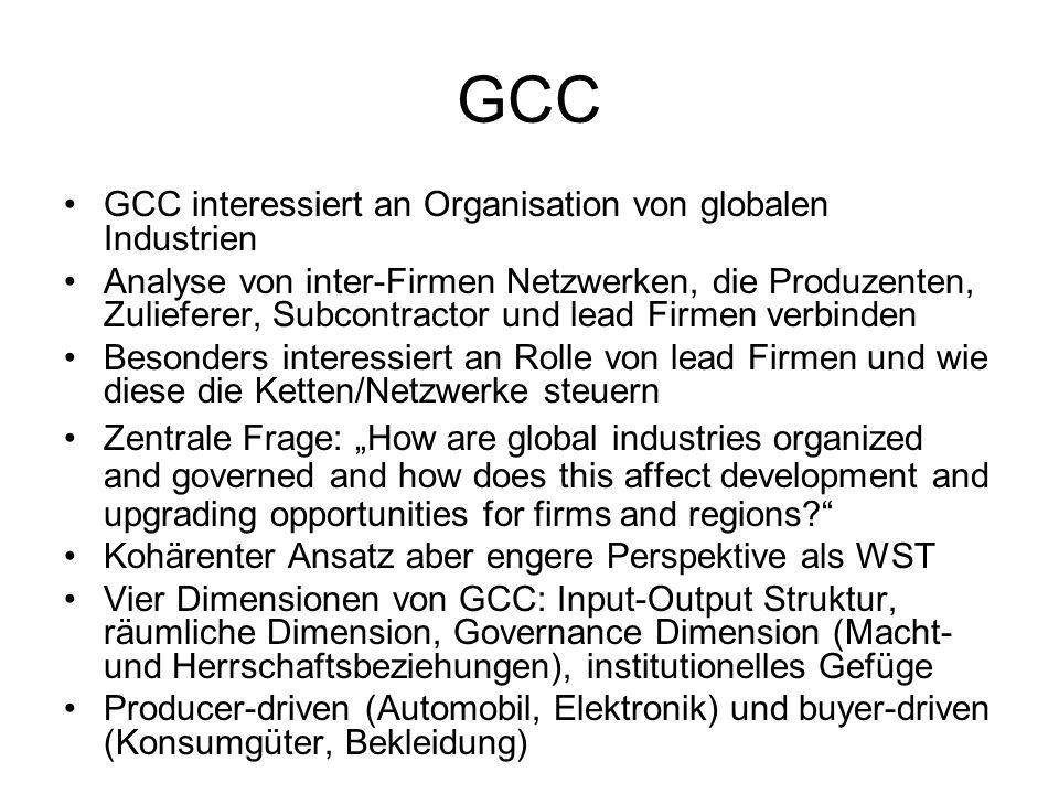GCC GCC interessiert an Organisation von globalen Industrien