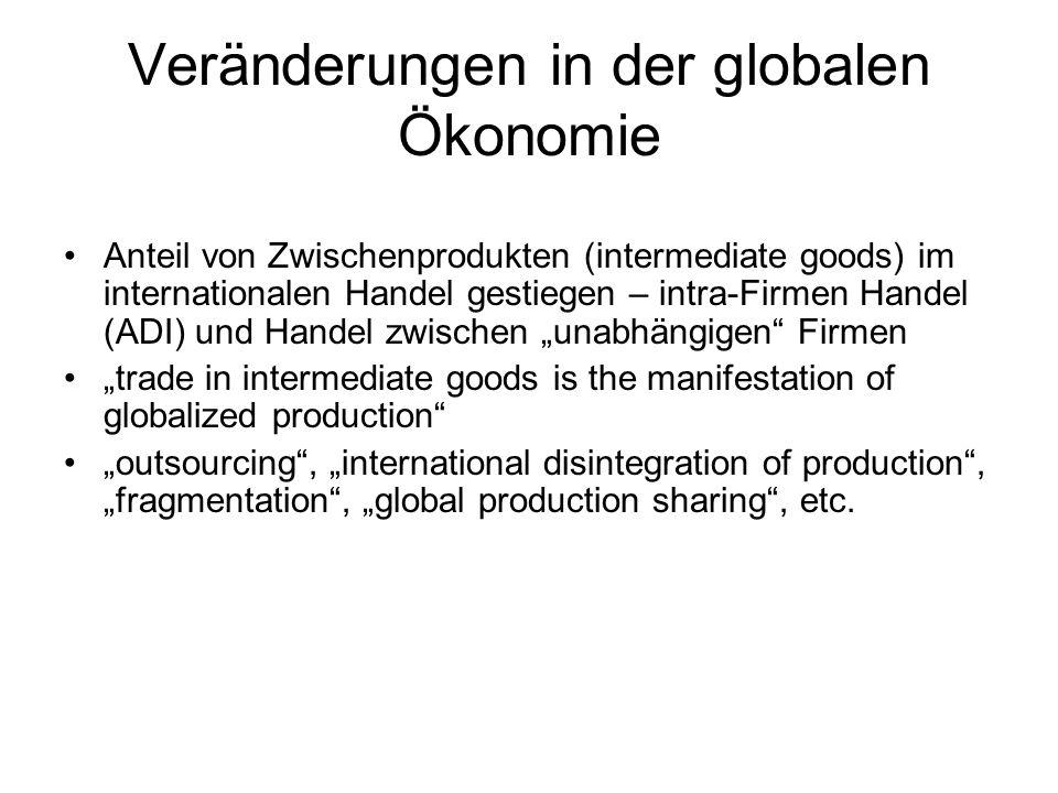 Veränderungen in der globalen Ökonomie