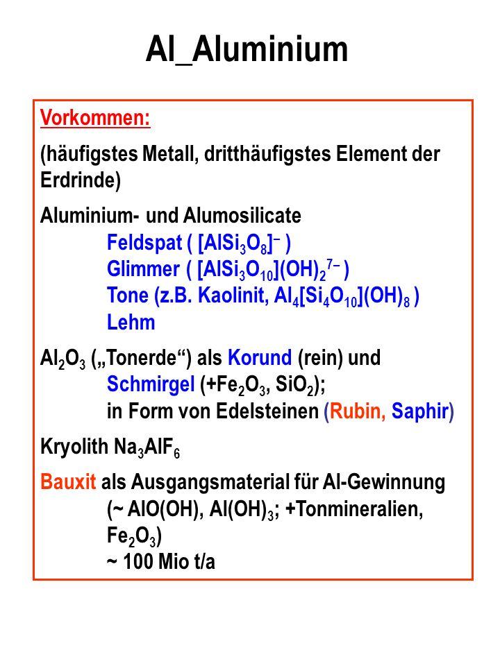 Al_Aluminium Vorkommen: