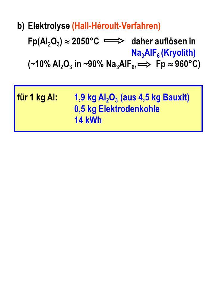 Elektrolyse (Hall-Héroult-Verfahren)