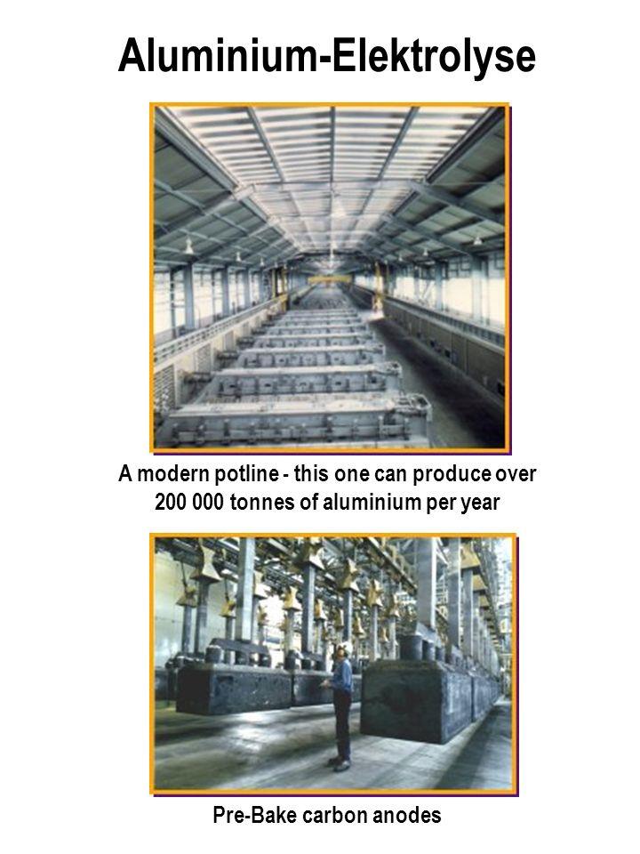 Aluminium-Elektrolyse Pre-Bake carbon anodes