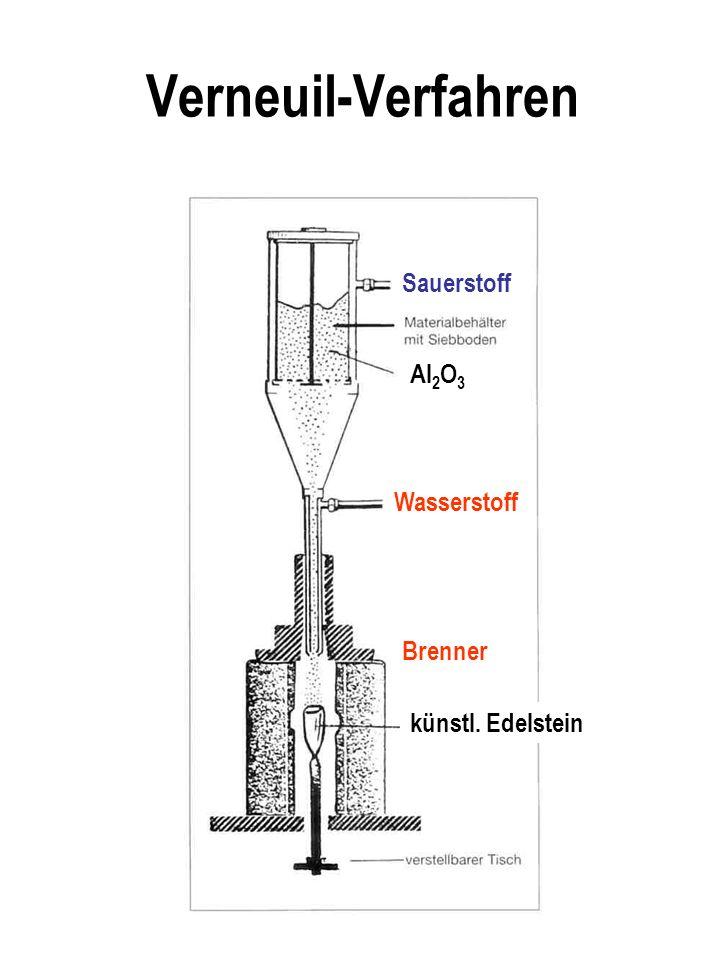 Verneuil-Verfahren Sauerstoff Al2O3 Wasserstoff Brenner