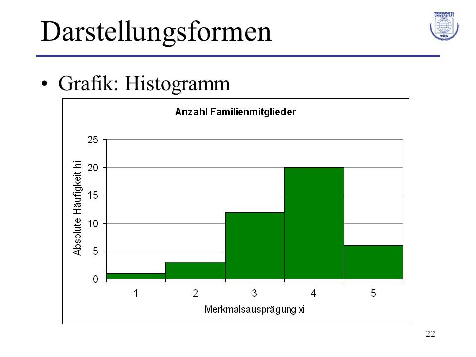 Darstellungsformen Grafik: Histogramm