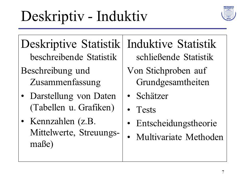 Deskriptiv - Induktiv Deskriptive Statistik beschreibende Statistik