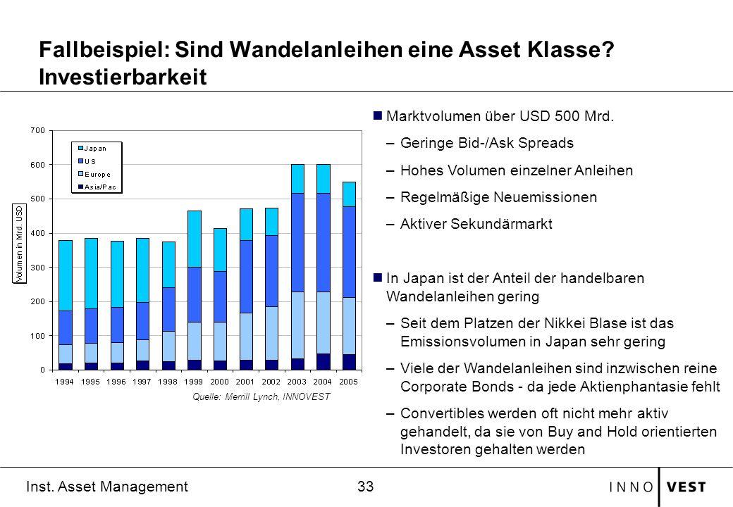 Fallbeispiel: Sind Wandelanleihen eine Asset Klasse Investierbarkeit