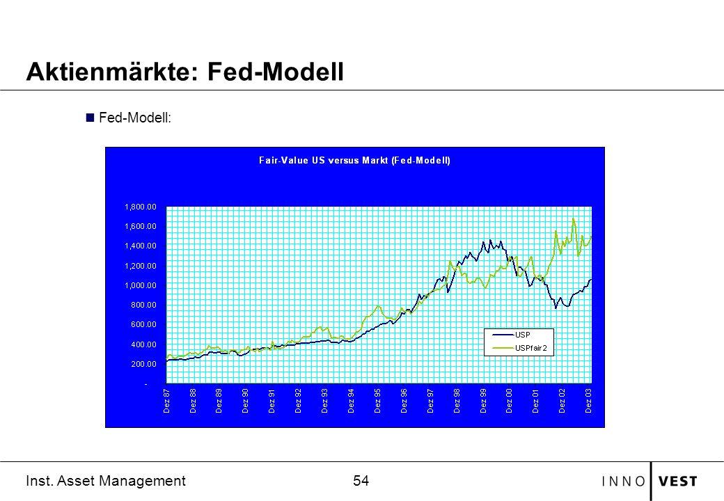 Aktienmärkte: Fed-Modell