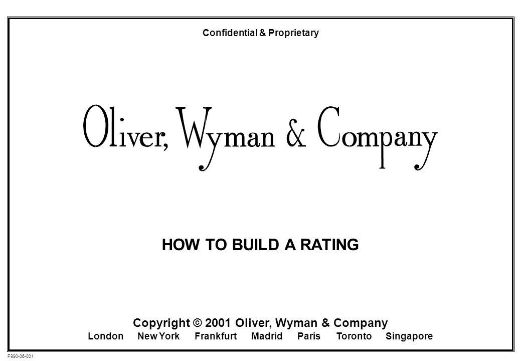 Copyright © 2000 Oliver, Wyman & Company
