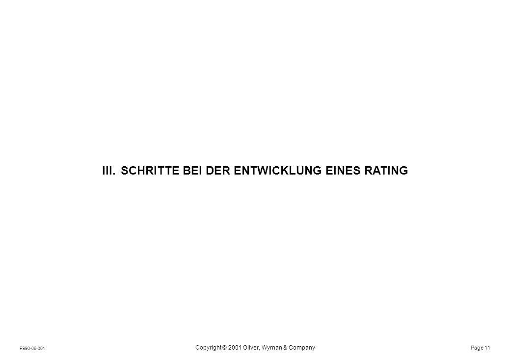 Bau des Ratings DAS HAUPTPROBLEM LIEGT IN DER MESSUNG EINER PROZENTUALEN AUSFALLWAHRSCHEINLICHKEIT.