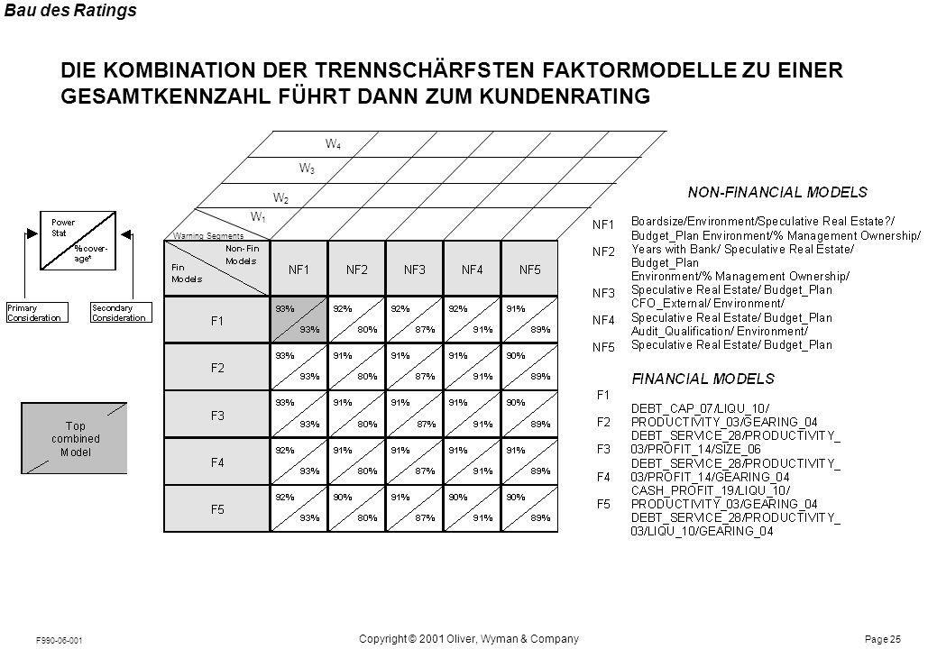 """Bau des Ratings ENDERGEBNIS IST EINE """"SUPERKENNZAHL DER KUNDENBONITÄT AUF BASIS DES NEUEN RATINGS."""