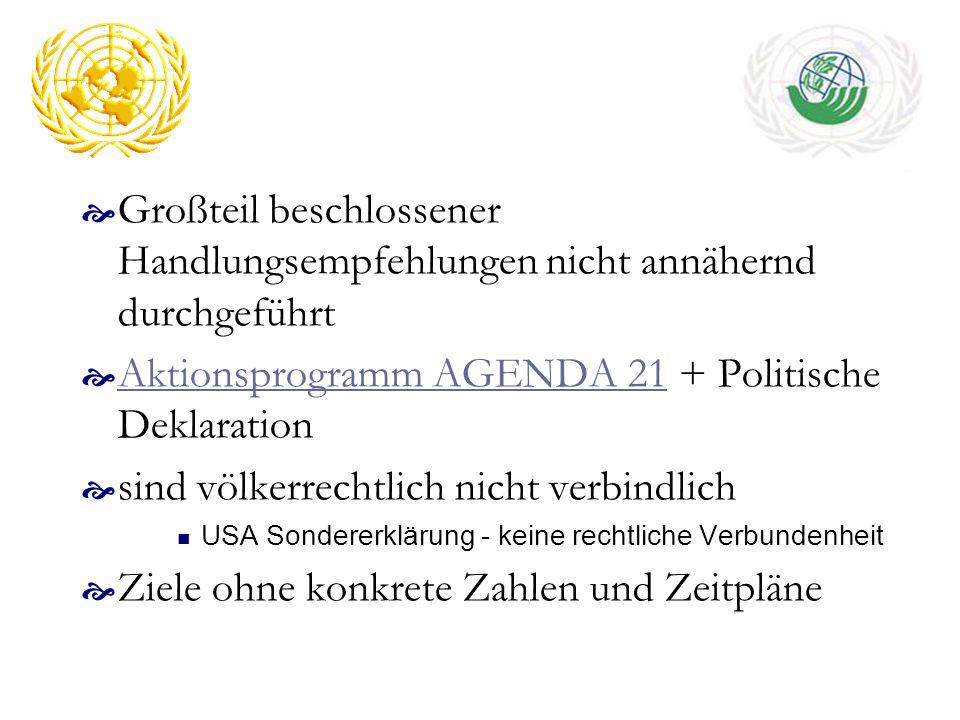 Aktionsprogramm AGENDA 21 + Politische Deklaration