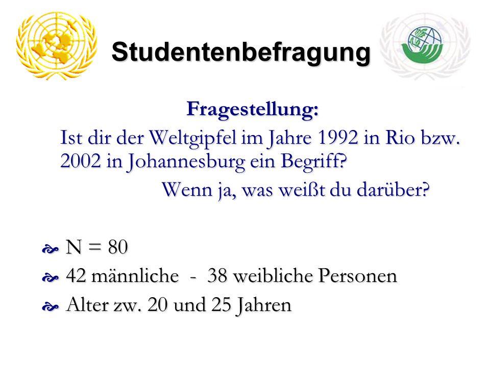 Studentenbefragung Fragestellung: