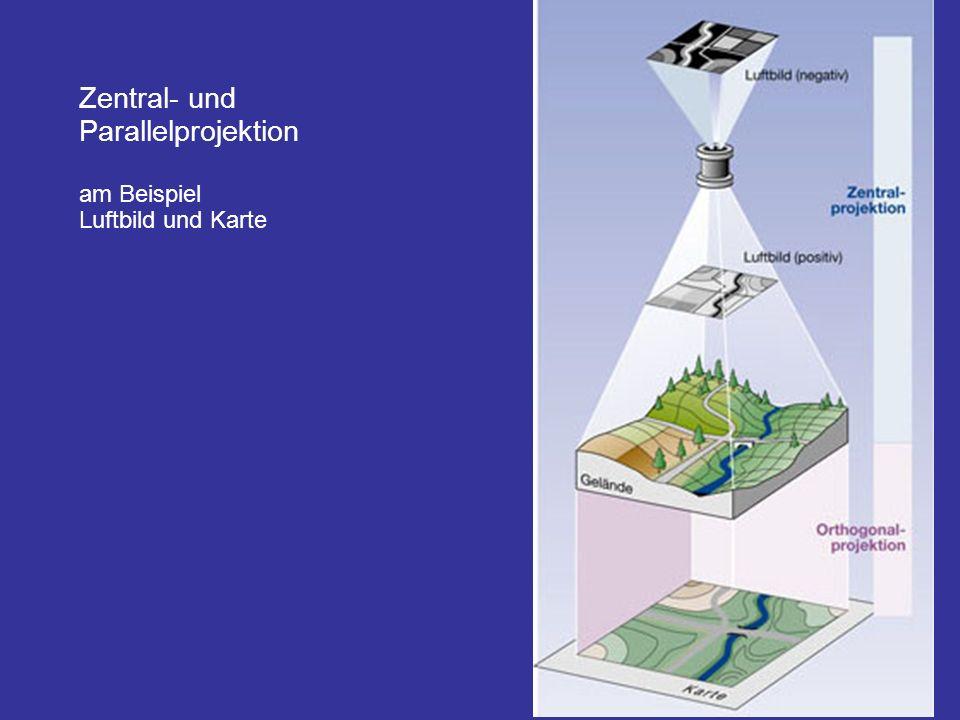 Zentral- und Parallelprojektion am Beispiel Luftbild und Karte