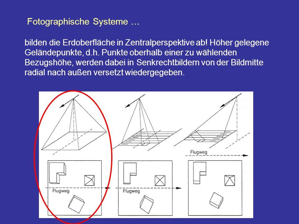 Fotographische Systeme …